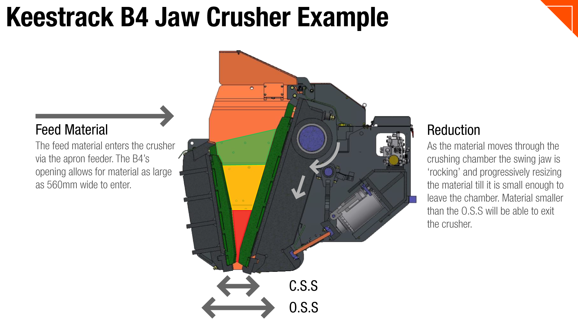 Keestrack Jaw Crusher Crushing Example