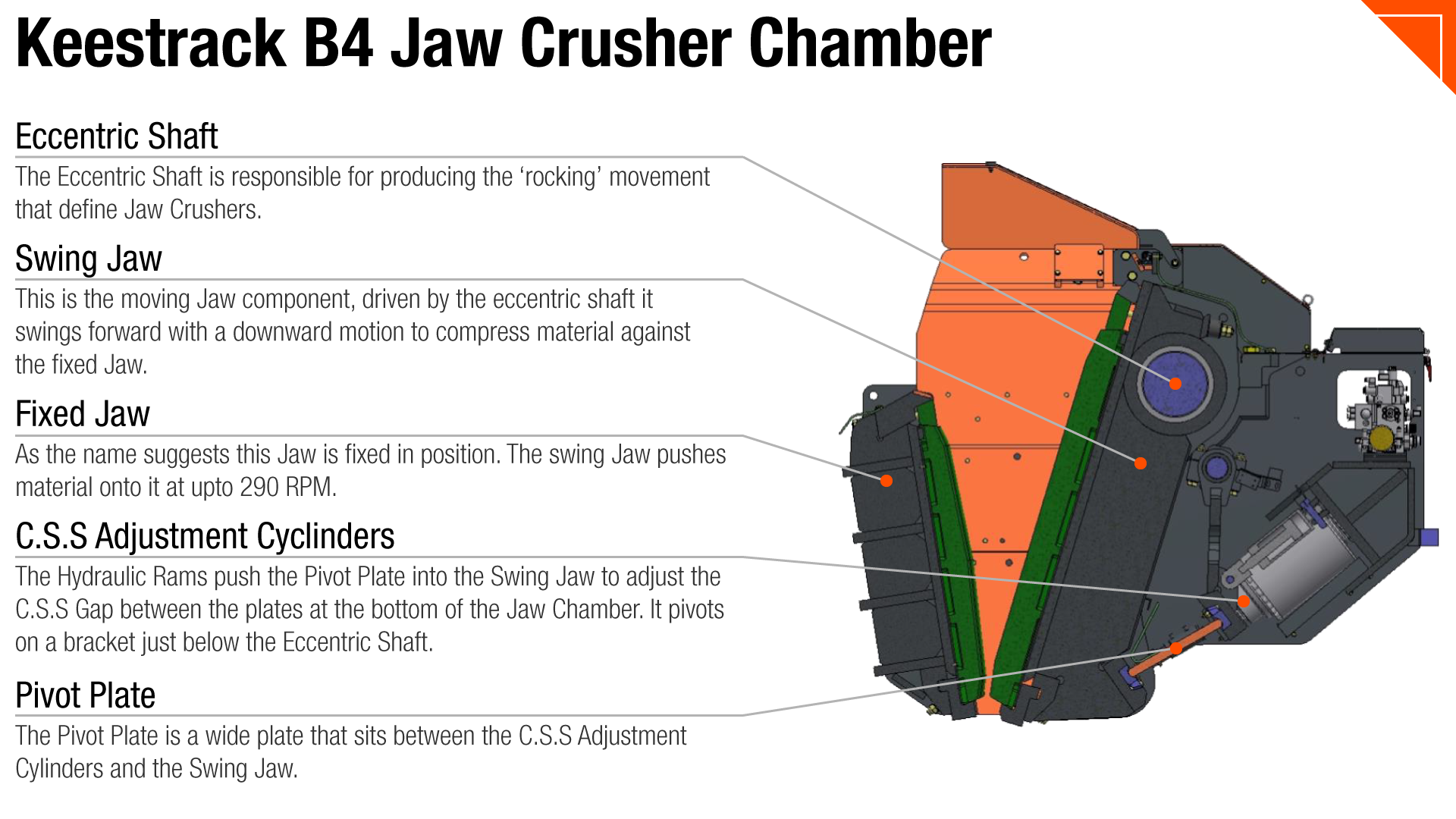 Keestrack Jaw Crusher components
